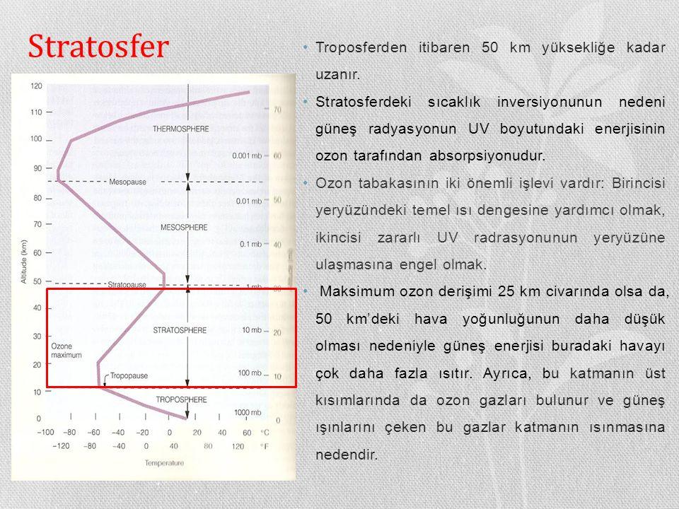 Stratosfer Troposferden itibaren 50 km yüksekliğe kadar uzanır. Stratosferdeki sıcaklık inversiyonunun nedeni güneş radyasyonun UV boyutundaki enerjis