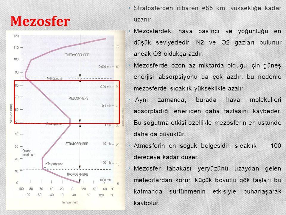 Mezosfer Stratosferden itibaren ≈85 km. yüksekliğe kadar uzanır. Mezosferdeki hava basıncı ve yoğunluğu en düşük seviyededir. N2 ve O2 gazları bulunur