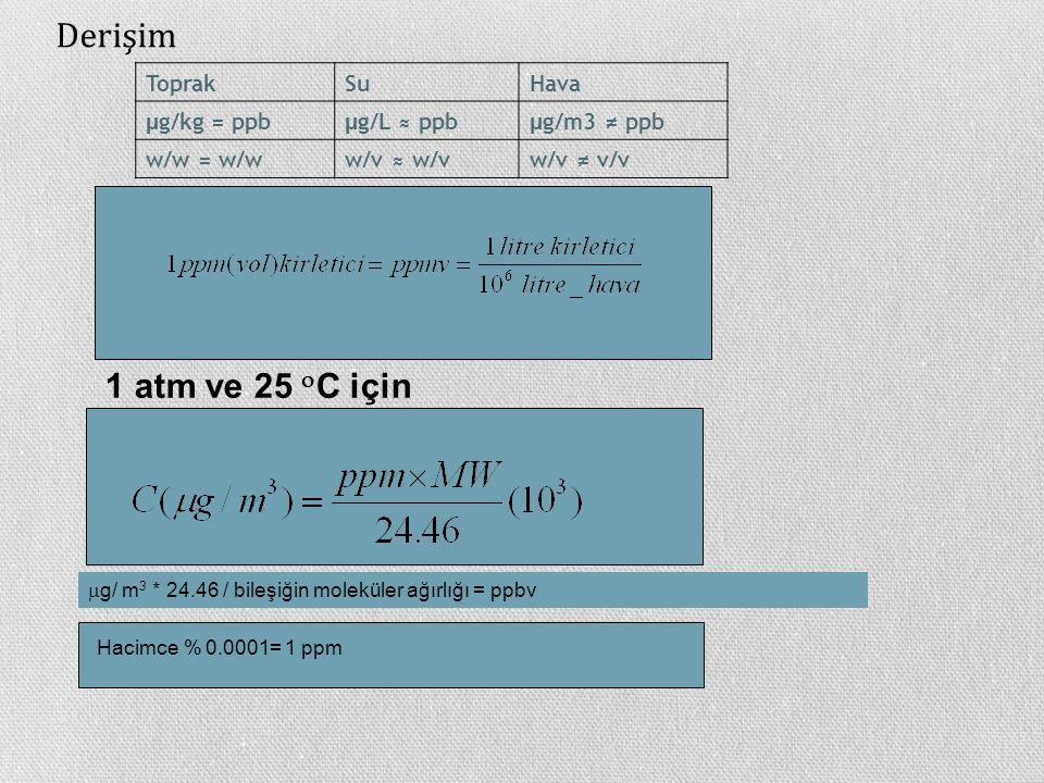 Derişim 1 atm ve 25  C için Hacimce % 0.0001= 1 ppm  g/ m 3 * 24.46 / bileşiğin moleküler ağırlığı = ppbv ToprakSuHava µ g/kg = ppb µ g/L ≈ ppb µ g/