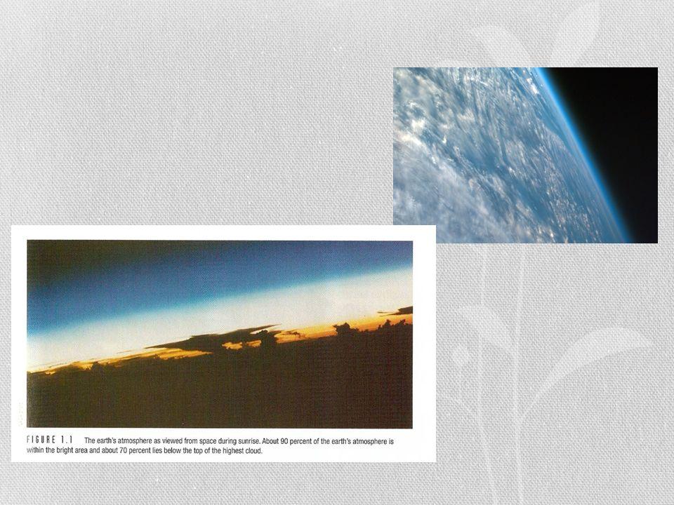 Atmosferin kalınlığı Atmosferin kalınlığı, dünyanın kalınlığının yalnızca yaklaşık % 2'si kadardır (Dünyanın yarıçapı= ~6400km).