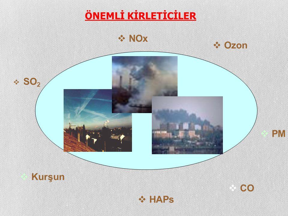  HAPs  PM  SO 2  NOx  Ozon  Kurşun  CO ÖNEMLİ KİRLETİCİLER