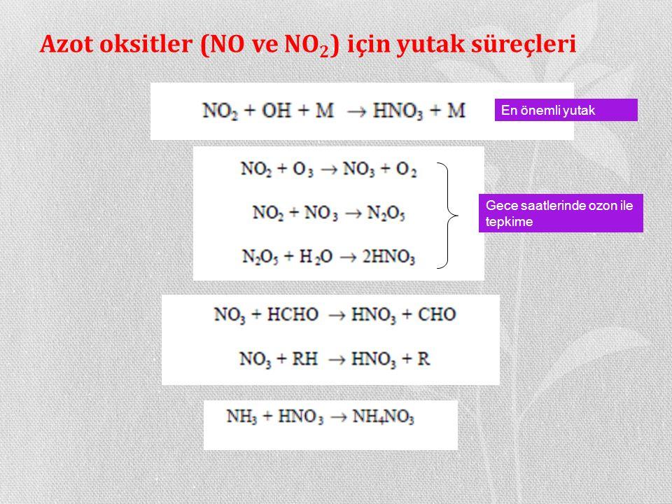 Azot oksitler (NO ve NO 2 ) için yutak süreçleri En önemli yutak Gece saatlerinde ozon ile tepkime
