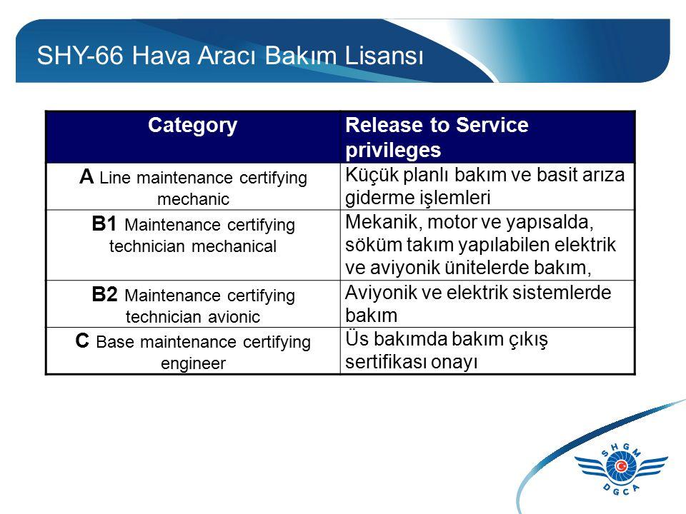 SHY-66 Hava Aracı Bakım Lisansı CategoryRelease to Service privileges A Line maintenance certifying mechanic Küçük planlı bakım ve basit arıza giderme