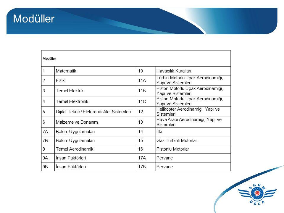 Modüller 1Matematik10Havacılık Kuralları 2Fizik11A Türbin Motorlu Uçak Aerodinamiği, Yapı ve Sistemleri 3Temel Elektrik11B Piston Motorlu Uçak Aerodin