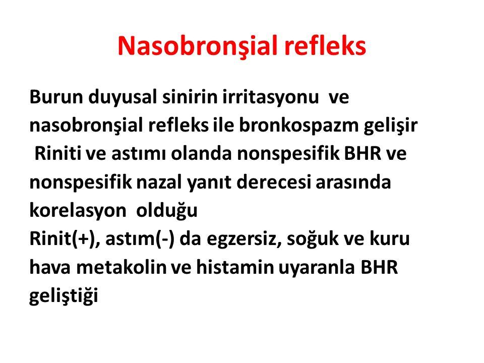 Nasobronşial refleks Burun duyusal sinirin irritasyonu ve nasobronşial refleks ile bronkospazm gelişir Riniti ve astımı olanda nonspesifik BHR ve nonspesifik nazal yanıt derecesi arasında korelasyon olduğu Rinit(+), astım(-) da egzersiz, soğuk ve kuru hava metakolin ve histamin uyaranla BHR geliştiği