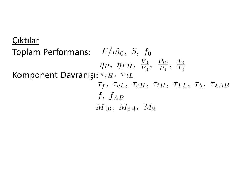 Çıktılar Toplam Performans: Komponent Davranışı: