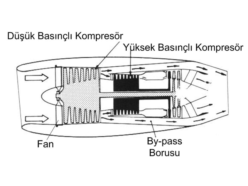 İşaretKomponentİstasyon ABArt yakıcı6A→7 bYanma odası3.1→4 CKompresör2→3 cHYüksek basınçlı kompresör2.5→3 cLDüşük basınçlı kompresör2→2.5 dDifüzör (hava alığı)0→2 fFan2→13 -Fan borusu13→16 m1Soğutma sıvısı mikseri 14→4.1 m2Soğutma sıvısı mikseri 24.4→4.5 MMikser6→6A nEksoz lülesi7→9 tTürbin4→5 tHYüksek basınçlı türbin4→4.5 tLDüşük basınçlı türbin4.5→5 Kompresör toplam basınç ve sıcaklık oranları