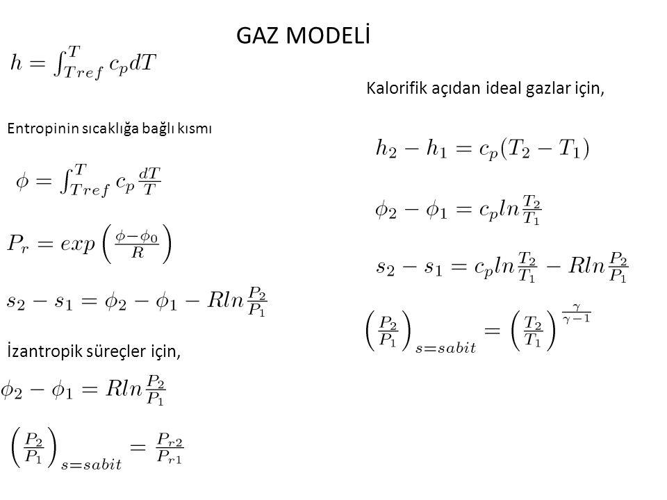 GAZ MODELİ Entropinin sıcaklığa bağlı kısmı İzantropik süreçler için, Kalorifik açıdan ideal gazlar için,