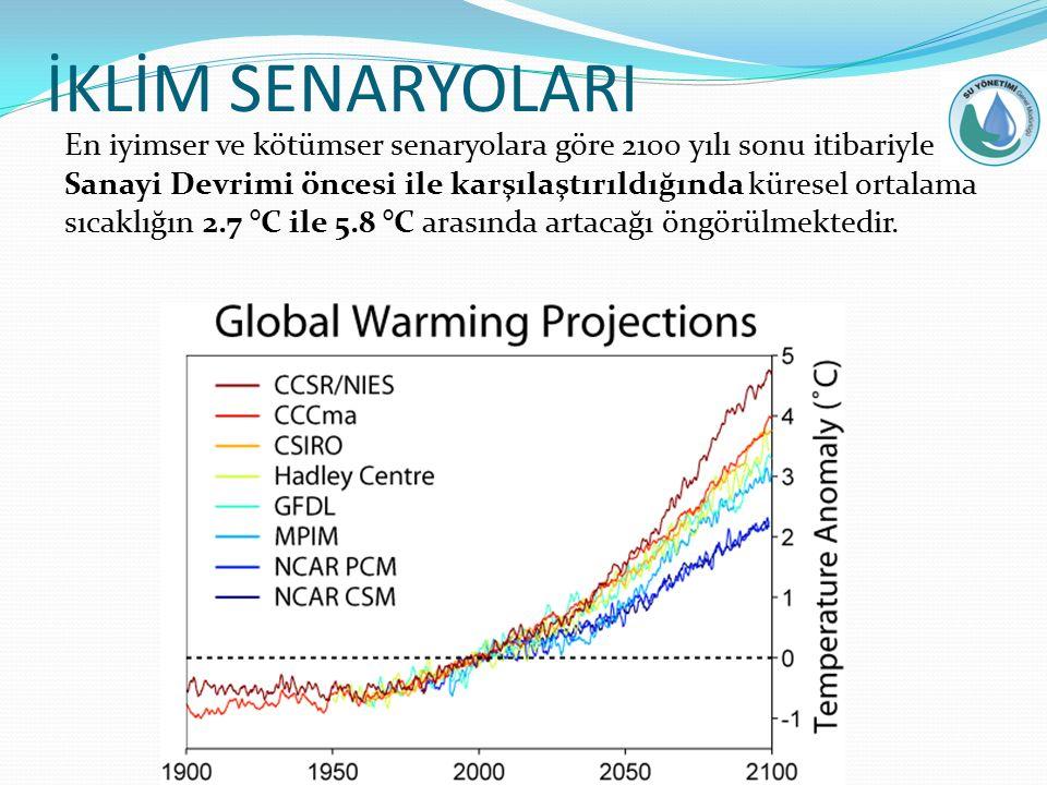 İKLİM SENARYOLARI En iyimser ve kötümser senaryolara göre 2100 yılı sonu itibariyle Sanayi Devrimi öncesi ile karşılaştırıldığında küresel ortalama sıcaklığın 2.7 °C ile 5.8 °C arasında artacağı öngörülmektedir.