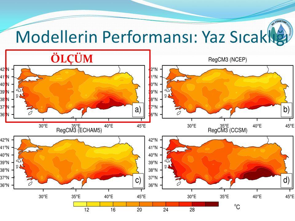 Modellerin Performansı: Yaz Sıcaklığı ÖLÇÜM