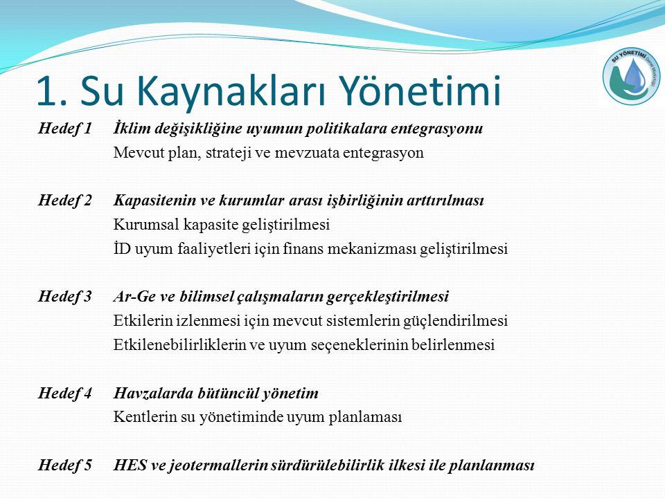 1. Su Kaynakları Yönetimi Hedef 1İklim değişikliğine uyumun politikalara entegrasyonu Mevcut plan, strateji ve mevzuata entegrasyon Hedef 2Kapasitenin