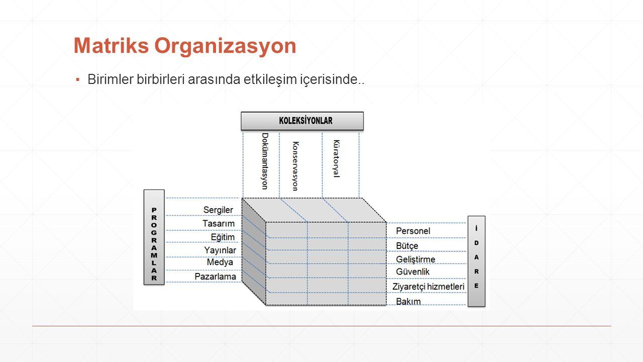 Matriks Organizasyon ▪Birimler birbirleri arasında etkileşim içerisinde..