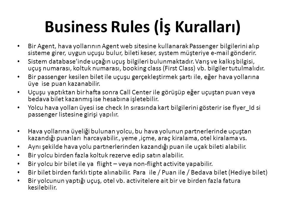 Business Rules (İş Kuralları) Bir Agent, hava yollarının Agent web sitesine kullanarak Passenger bilgilerini alıp sisteme girer, uygun uçuşu bulur, bileti keser, system müşteriye e-mail gönderir.