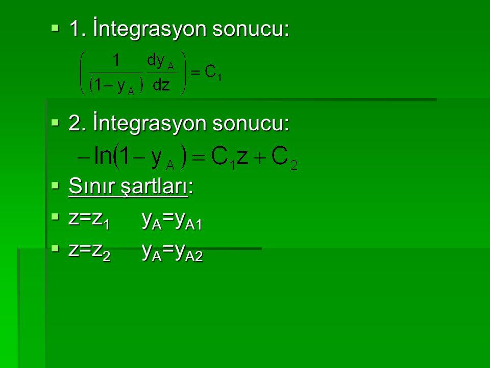  1. İntegrasyon sonucu:  2. İntegrasyon sonucu:  Sınır şartları:  z=z 1 y A =y A1  z=z 2 y A =y A2