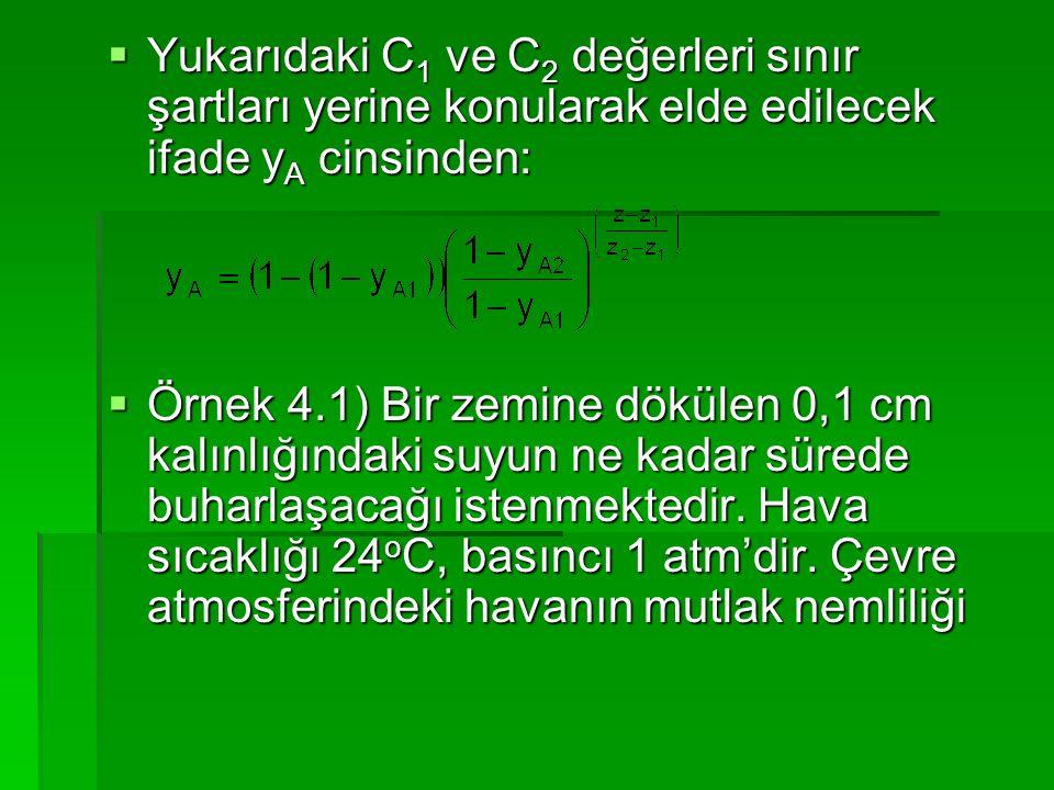  Yukarıdaki C 1 ve C 2 değerleri sınır şartları yerine konularak elde edilecek ifade y A cinsinden:  Örnek 4.1) Bir zemine dökülen 0,1 cm kalınlığın