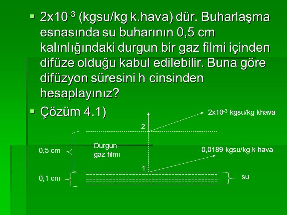  2x10 -3 (kgsu/kg k.hava) dür. Buharlaşma esnasında su buharının 0,5 cm kalınlığındaki durgun bir gaz filmi içinden difüze olduğu kabul edilebilir. B