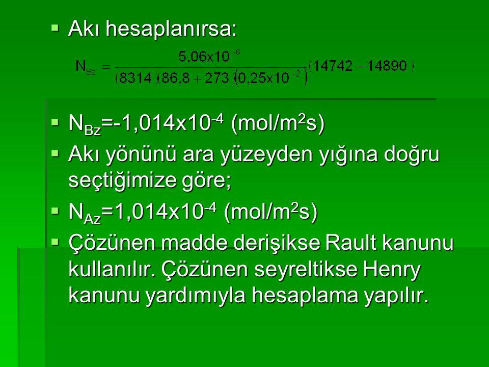  Akı hesaplanırsa:  N Bz =-1,014x10 -4 (mol/m 2 s)  Akı yönünü ara yüzeyden yığına doğru seçtiğimize göre;  N Az =1,014x10 -4 (mol/m 2 s)  Çözüne