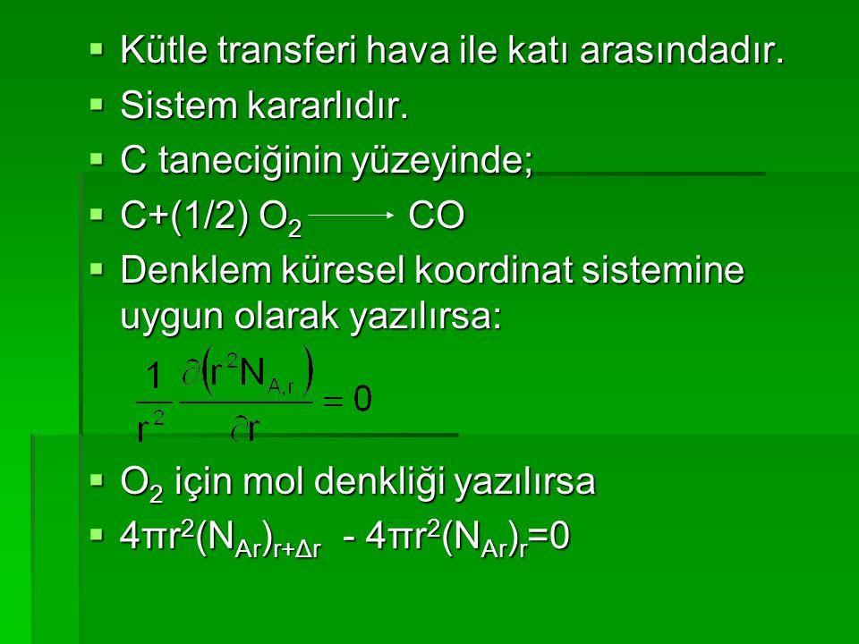  Kütle transferi hava ile katı arasındadır.  Sistem kararlıdır.  C taneciğinin yüzeyinde;  C+(1/2) O 2 CO  Denklem küresel koordinat sistemine uy