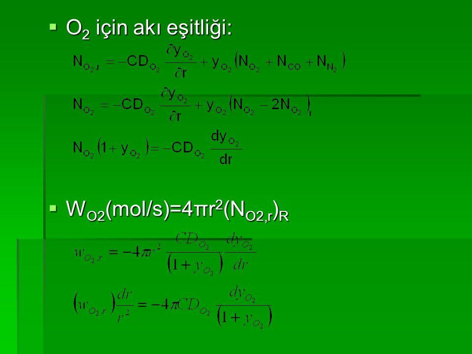  O 2 için akı eşitliği:  W O2 (mol/s)=4πr 2 (N O2,r ) R