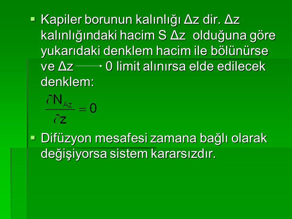 Kapiler borunun kalınlığı Δz dir. Δz kalınlığındaki hacim S Δz olduğuna göre yukarıdaki denklem hacim ile bölünürse ve Δz 0 limit alınırsa elde edil