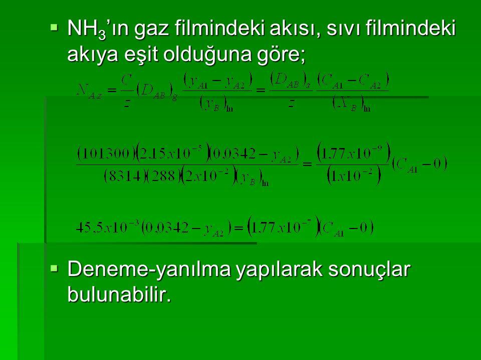  NH 3 'ın gaz filmindeki akısı, sıvı filmindeki akıya eşit olduğuna göre;  Deneme-yanılma yapılarak sonuçlar bulunabilir.