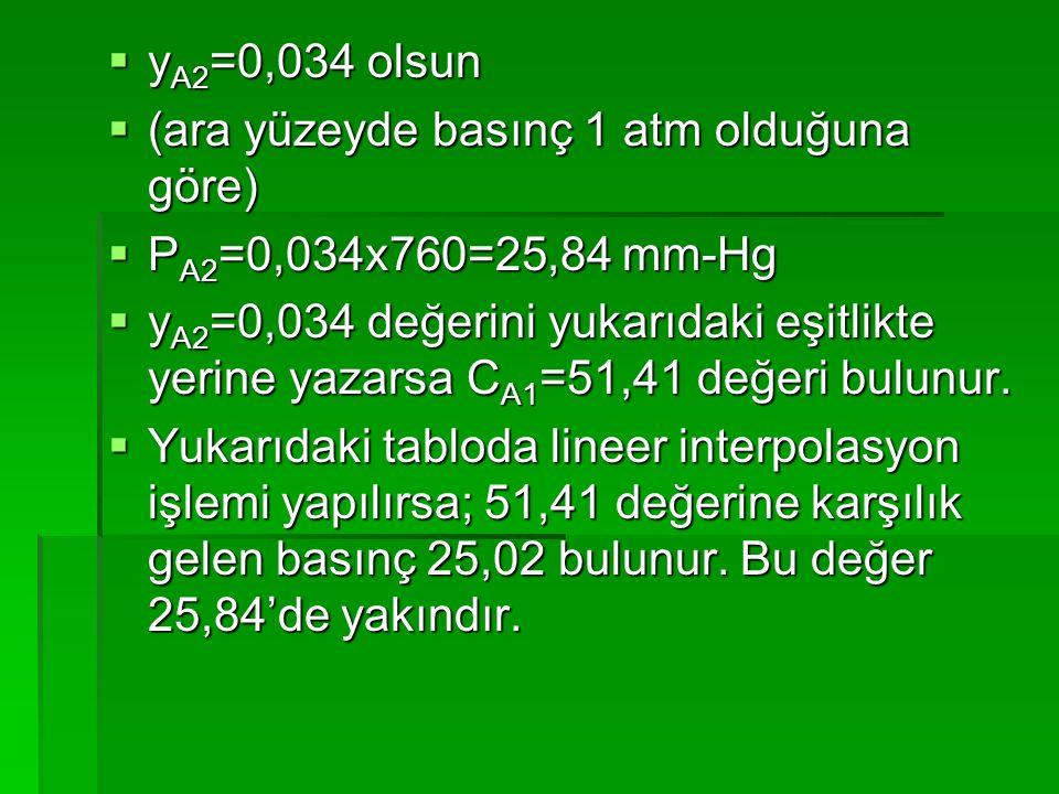  y A2 =0,034 olsun  (ara yüzeyde basınç 1 atm olduğuna göre)  P A2 =0,034x760=25,84 mm-Hg  y A2 =0,034 değerini yukarıdaki eşitlikte yerine yazars