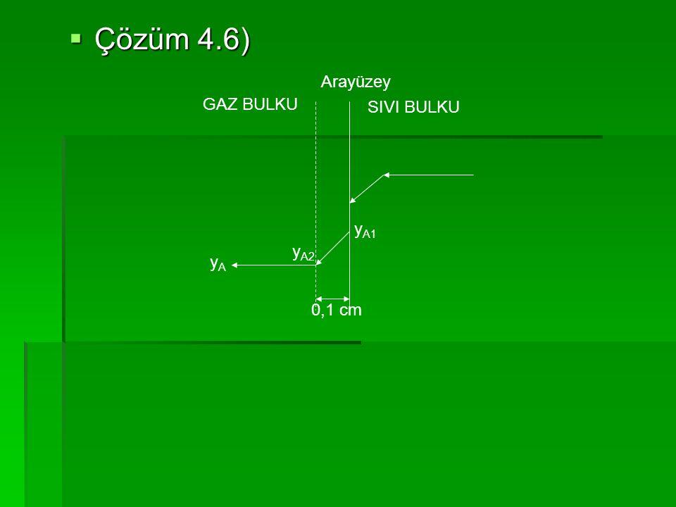  Çözüm 4.6) SIVI BULKU GAZ BULKU Arayüzey 0,1 cm y A1 y A2 yAyA