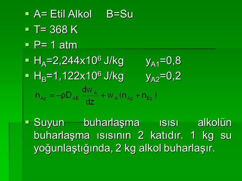  A= Etil Alkol B=Su  T= 368 K  P= 1 atm  H A =2,244x10 6 J/kgy A1 =0,8  H B =1,122x10 6 J/kgy A2 =0,2  Suyun buharlaşma ısısı alkolün buharlaşma