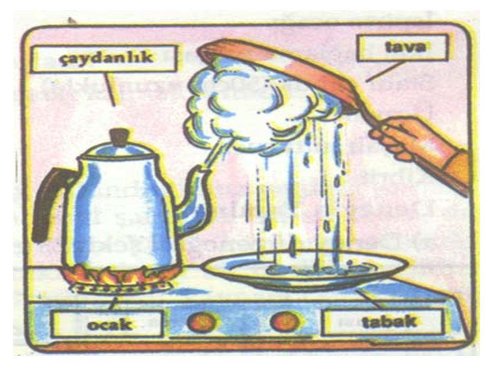 Çaydanlığa su koyup, ısıttığımızda; Bir müddet sonra çaydanlığın emziğinden su buharlarının çıktığını gözlemleriz.
