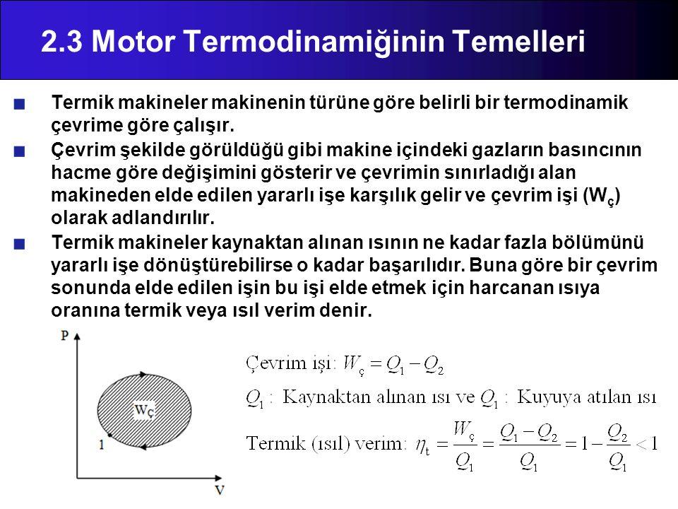 Termik makineler makinenin türüne göre belirli bir termodinamik çevrime göre çalışır. Çevrim şekilde görüldüğü gibi makine içindeki gazların basıncını