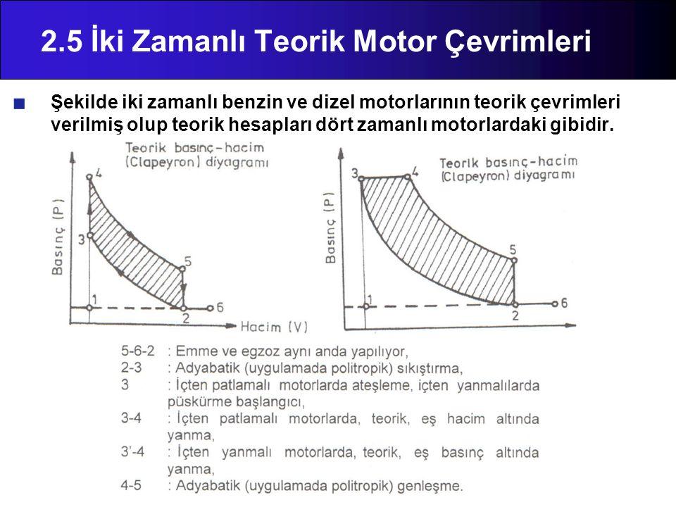 2.5 İki Zamanlı Teorik Motor Çevrimleri Şekilde iki zamanlı benzin ve dizel motorlarının teorik çevrimleri verilmiş olup teorik hesapları dört zamanlı