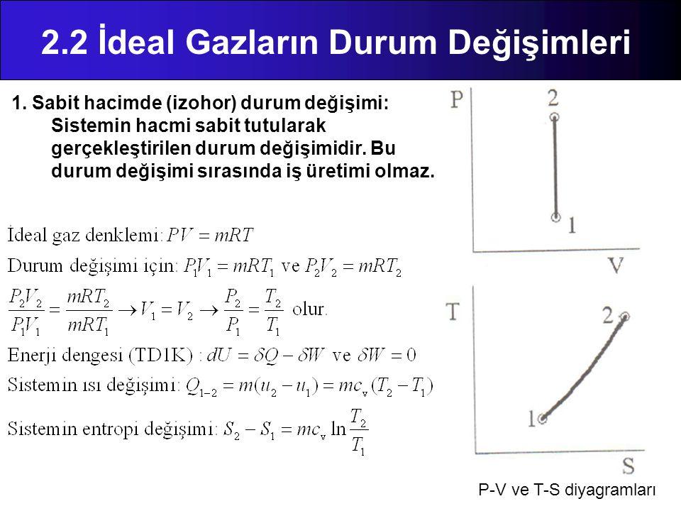 2.2 İdeal Gazların Durum Değişimleri 1. Sabit hacimde (izohor) durum değişimi: Sistemin hacmi sabit tutularak gerçekleştirilen durum değişimidir. Bu d