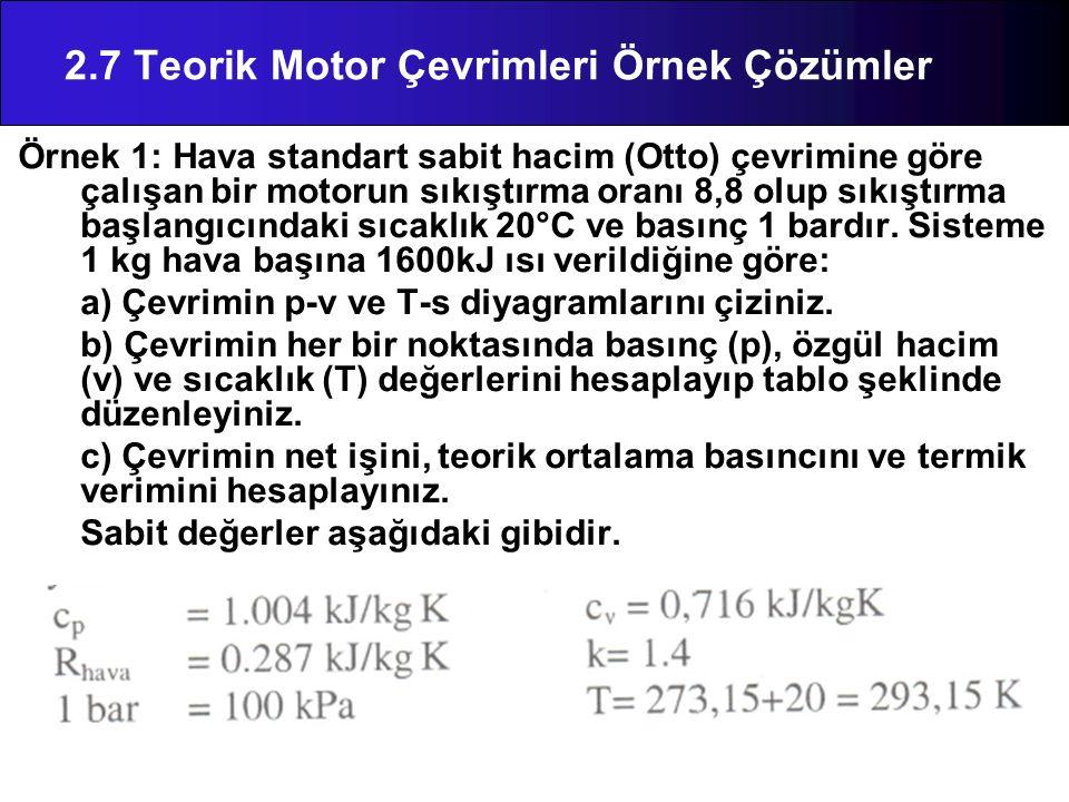 Örnek 1: Hava standart sabit hacim (Otto) çevrimine göre çalışan bir motorun sıkıştırma oranı 8,8 olup sıkıştırma başlangıcındaki sıcaklık 20°C ve bas