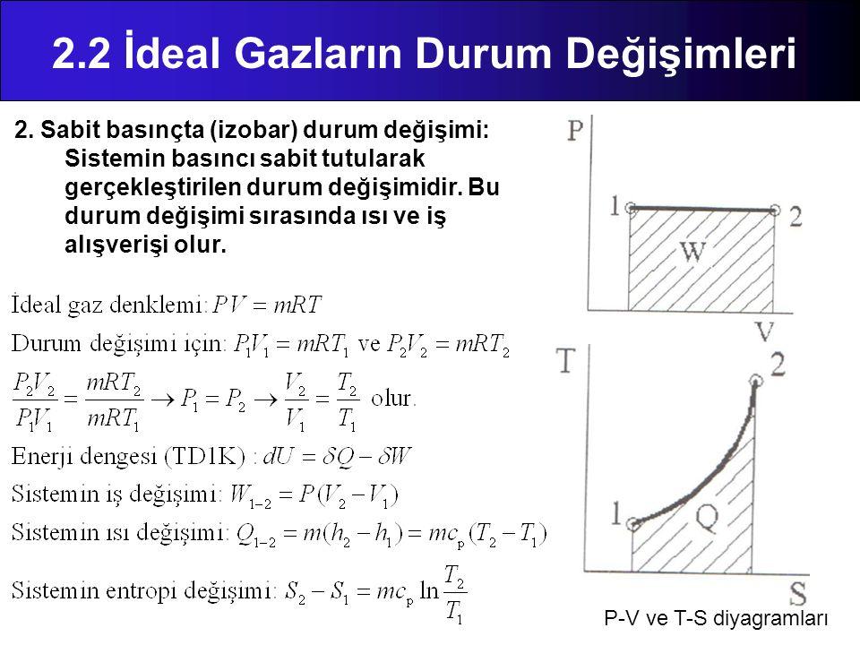 2.2 İdeal Gazların Durum Değişimleri 2. Sabit basınçta (izobar) durum değişimi: Sistemin basıncı sabit tutularak gerçekleştirilen durum değişimidir. B