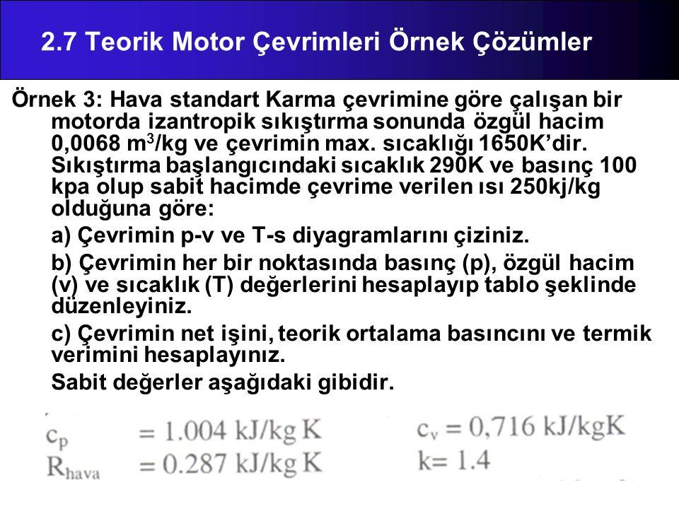 Örnek 3: Hava standart Karma çevrimine göre çalışan bir motorda izantropik sıkıştırma sonunda özgül hacim 0,0068 m 3 /kg ve çevrimin max. sıcaklığı 16