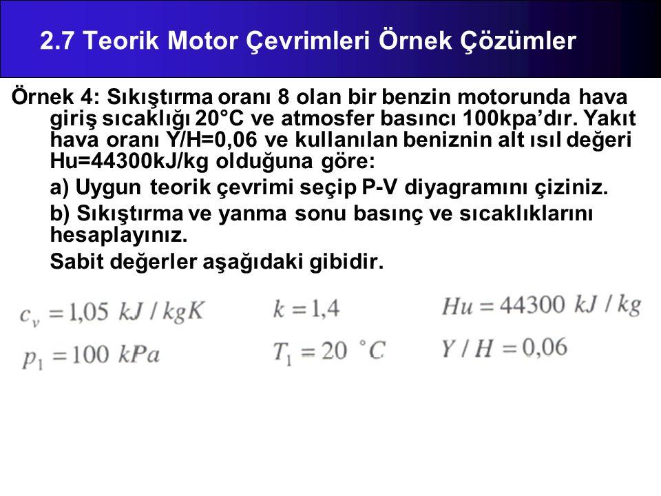Örnek 4: Sıkıştırma oranı 8 olan bir benzin motorunda hava giriş sıcaklığı 20°C ve atmosfer basıncı 100kpa'dır. Yakıt hava oranı Y/H=0,06 ve kullanıla