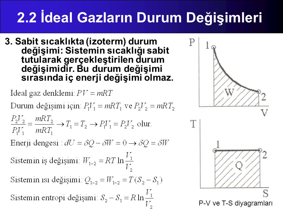 2.2 İdeal Gazların Durum Değişimleri 3. Sabit sıcaklıkta (izoterm) durum değişimi: Sistemin sıcaklığı sabit tutularak gerçekleştirilen durum değişimid