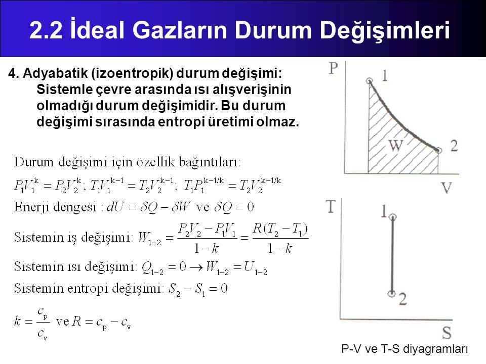 2.2 İdeal Gazların Durum Değişimleri 4. Adyabatik (izoentropik) durum değişimi: Sistemle çevre arasında ısı alışverişinin olmadığı durum değişimidir.