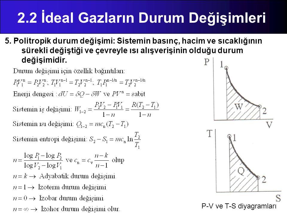 2.4 Teorik Motor Çevrimlerinin Analizi Karma çevrimi Otto ve Dizel çevrimlerini kapsadığından teorik çevrimlerin analizi Karma çevrim üzerinden yapılacaktır.