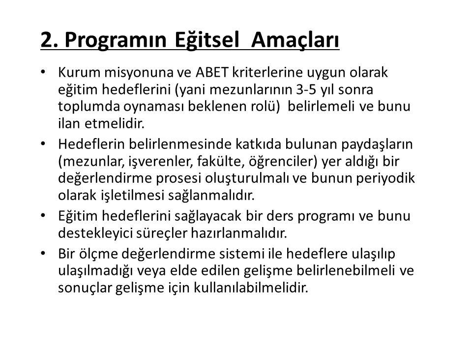 2. Programın Eğitsel Amaçları Kurum misyonuna ve ABET kriterlerine uygun olarak eğitim hedeflerini (yani mezunlarının 3-5 yıl sonra toplumda oynaması