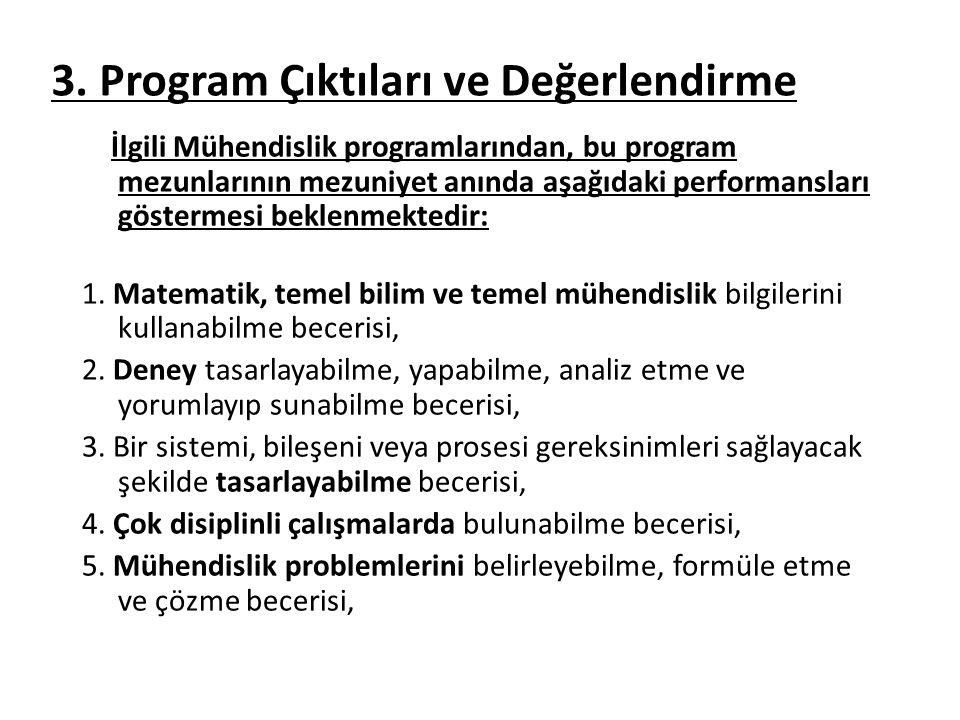 3. Program Çıktıları ve Değerlendirme İlgili Mühendislik programlarından, bu program mezunlarının mezuniyet anında aşağıdaki performansları göstermesi