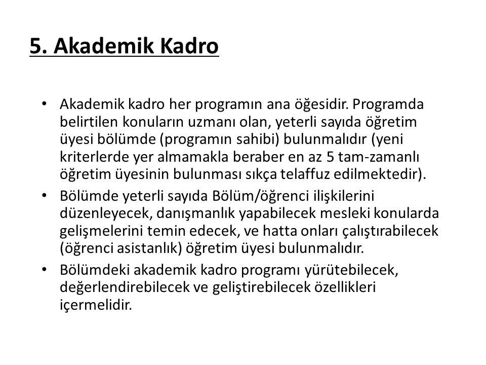 5.Akademik Kadro Akademik kadro her programın ana öğesidir.