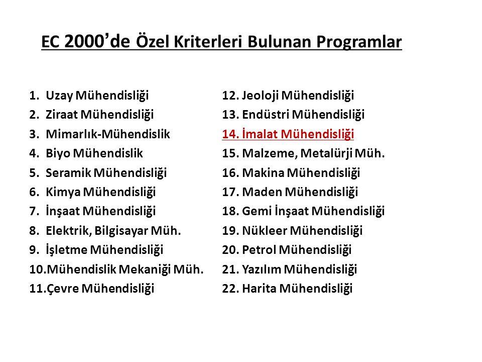 EC 2000'de Özel Kriterleri Bulunan Programlar 1.Uzay Mühendisliği12.