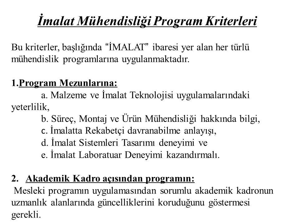 İmalat Mühendisliği Program Kriterleri Bu kriterler, başlığında İMALAT ibaresi yer alan her türlü mühendislik programlarına uygulanmaktadır.