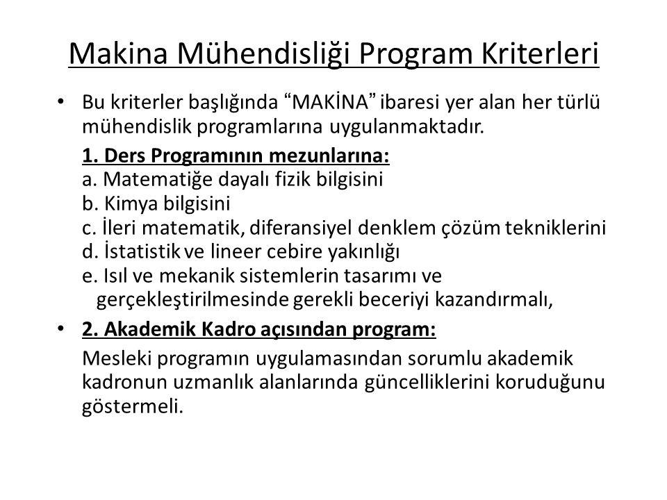 Makina Mühendisliği Program Kriterleri Bu kriterler başlığında MAKİNA ibaresi yer alan her türlü mühendislik programlarına uygulanmaktadır.