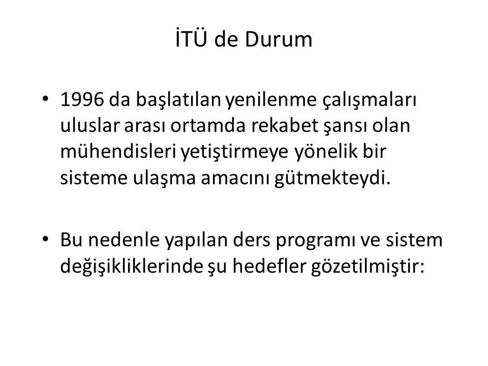 İTÜ de Durum 1996 da başlatılan yenilenme çalışmaları uluslar arası ortamda rekabet şansı olan mühendisleri yetiştirmeye yönelik bir sisteme ulaşma amacını gütmekteydi.