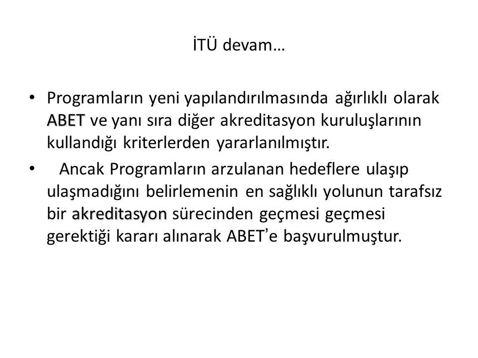 İTÜ devam… ABET Programların yeni yapılandırılmasında ağırlıklı olarak ABET ve yanı sıra diğer akreditasyon kuruluşlarının kullandığı kriterlerden yararlanılmıştır.