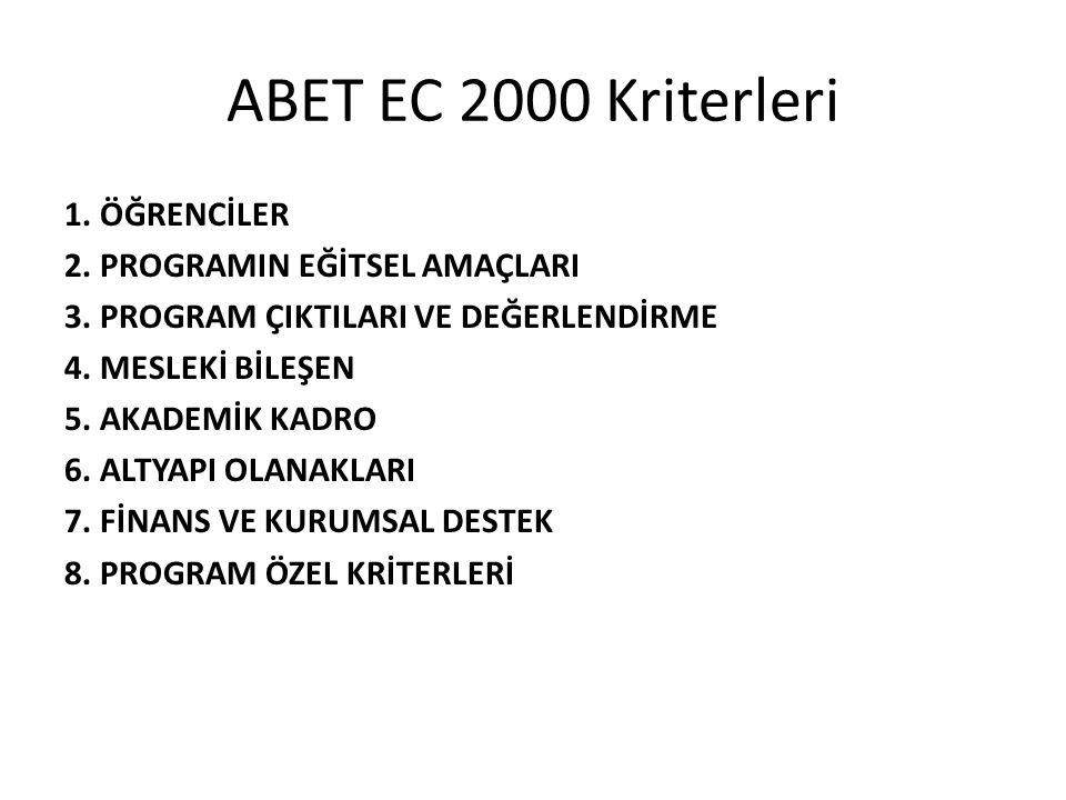 ABET EC 2000 Kriterleri 1.ÖĞRENCİLER 2. PROGRAMIN EĞİTSEL AMAÇLARI 3.