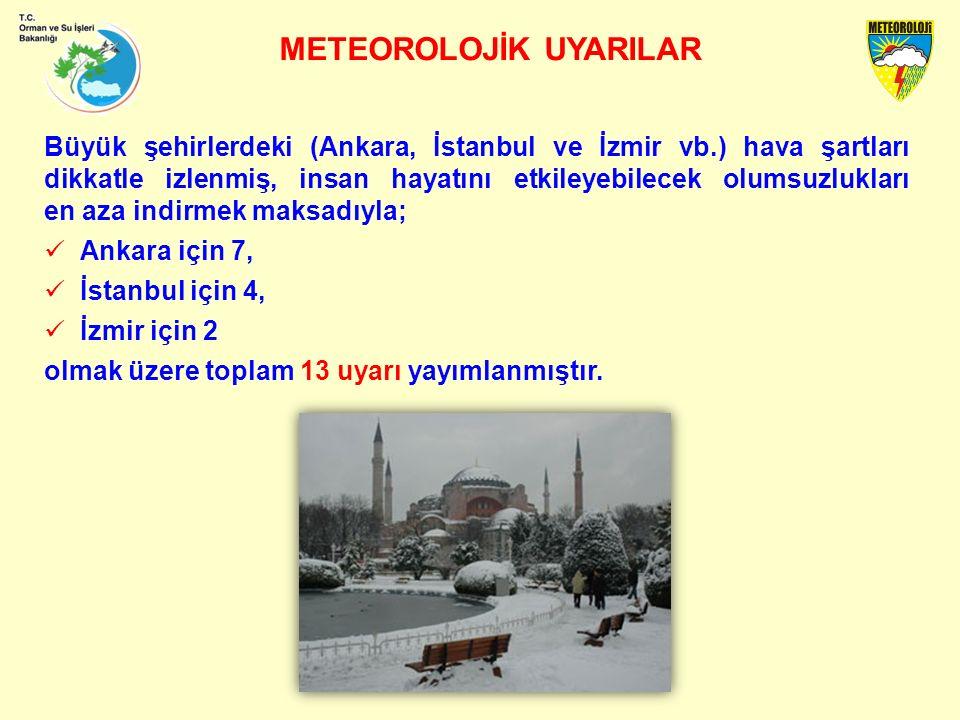 METEOROLOJİK UYARILAR Büyük şehirlerdeki (Ankara, İstanbul ve İzmir vb.) hava şartları dikkatle izlenmiş, insan hayatını etkileyebilecek olumsuzlukları en aza indirmek maksadıyla; Ankara için 7, İstanbul için 4, İzmir için 2 olmak üzere toplam 13 uyarı yayımlanmıştır.