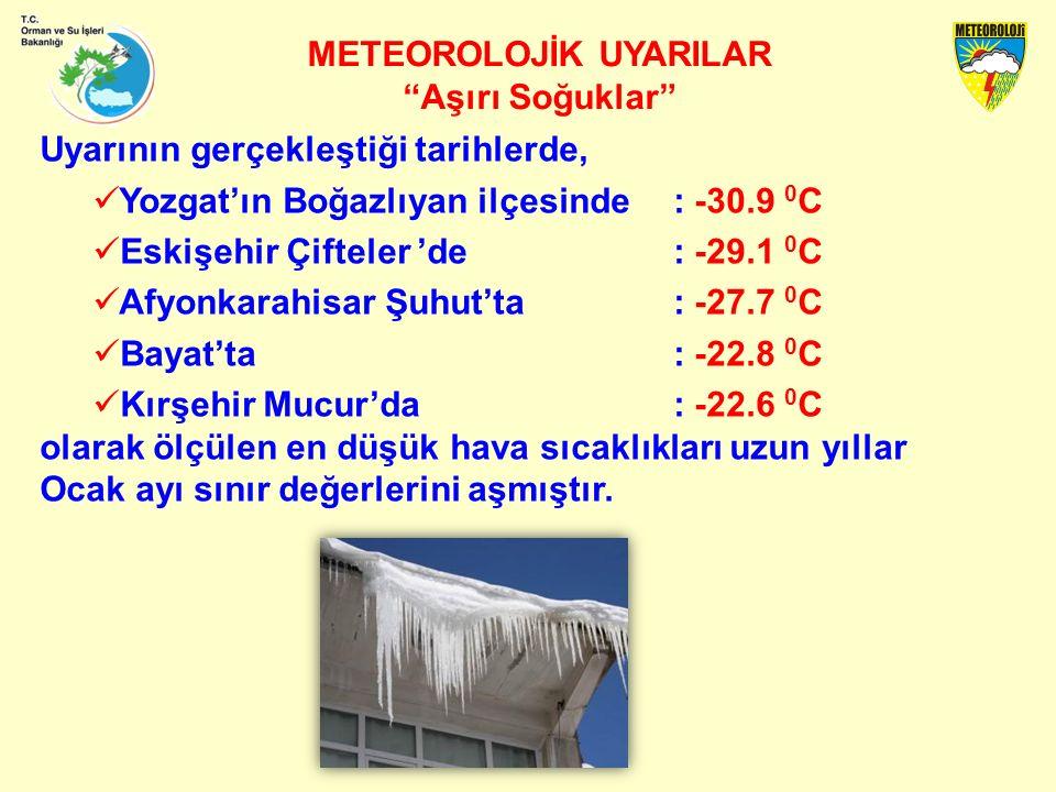 METEOROLOJİK UYARILAR Aşırı Soğuklar Uyarının gerçekleştiği tarihlerde, Yozgat'ın Boğazlıyan ilçesinde: -30.9 0 C Eskişehir Çifteler 'de: -29.1 0 C Afyonkarahisar Şuhut'ta: -27.7 0 C Bayat'ta: -22.8 0 C Kırşehir Mucur'da: -22.6 0 C olarak ölçülen en düşük hava sıcaklıkları uzun yıllar Ocak ayı sınır değerlerini aşmıştır.